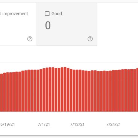 """Core Web Vitals """"poor"""" error screenshot"""